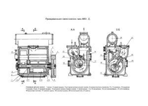 вакуумный насос AB3