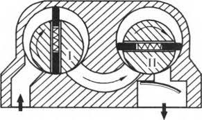 принцип действия роторного насоса