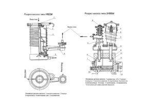 вакуумный насос НВР
