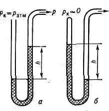 гидромеханический манометр