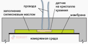 пьезорезистивный вакуумный монометр