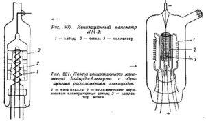 ионизационный вакуумметр