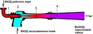 система пароструйного насоса